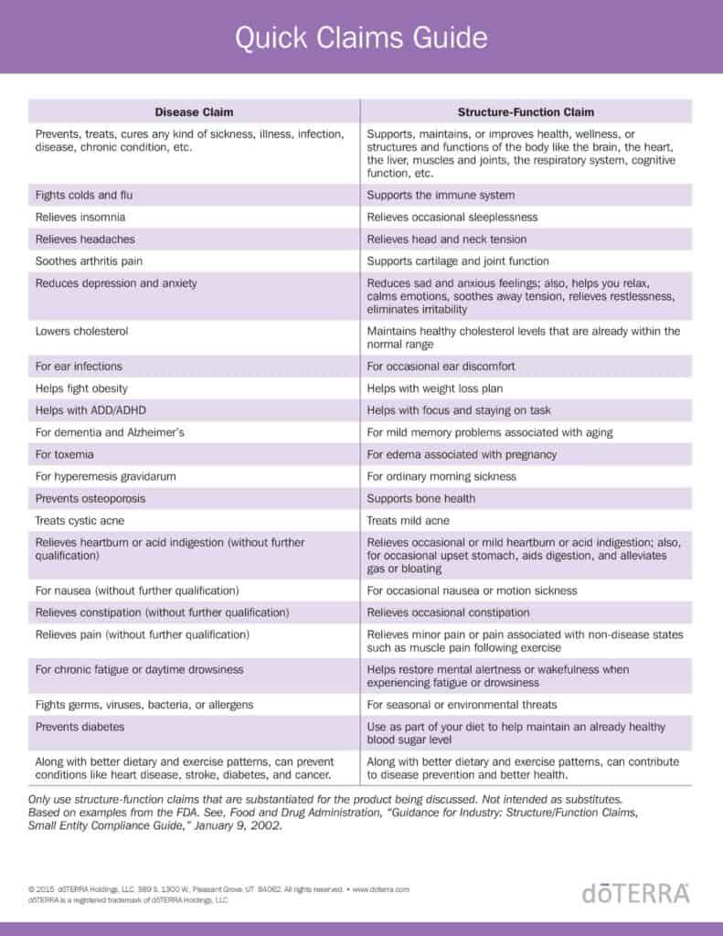 Doterra's FDA Claims Guide